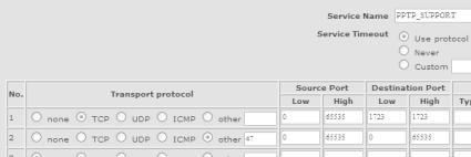 Screenshot PPTP